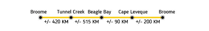broome voyage australie itinéraire