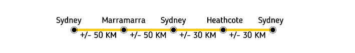 Metro Sydney autrement