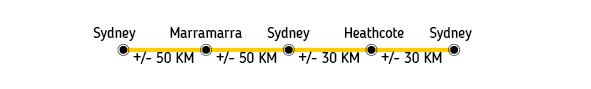 sydney voyage australie itinéraire
