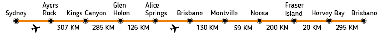 metro_bienvenue_australie