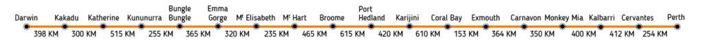 metro aventure grand ouest